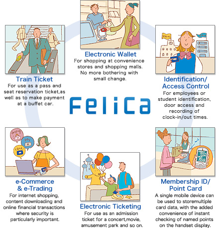 Felica